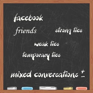 Bilde av tavle: Facebook, weak ties, strong ties, tempora