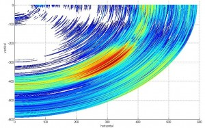 Etterbehandling av data fra sonaren SX90. Dataene er hentet fra en forskningstokt om bord på båten G. O. Sars i november 2012.